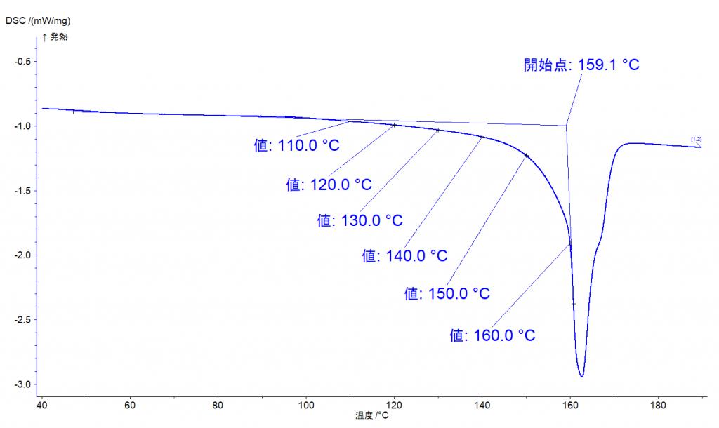 コロナ ウイルス 耐熱 温度